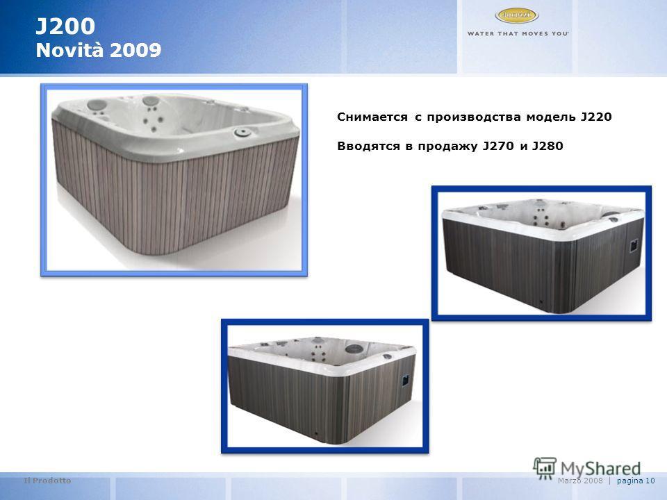 Il Prodotto pagina 10Marzo 2008 | J200 Novità 2009 Снимается с производства модель J220 Вводятся в продажу J270 и J280