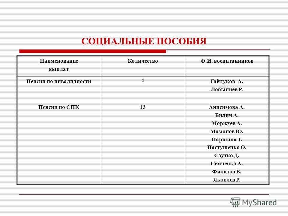 лапина м а административное право учебник