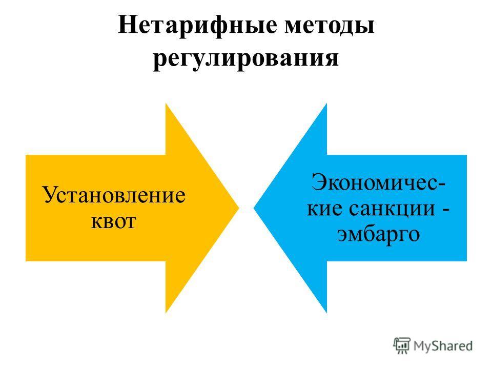Нетарифные методы регулирования Установление квот Экономичес- кие санкции - эмбарго