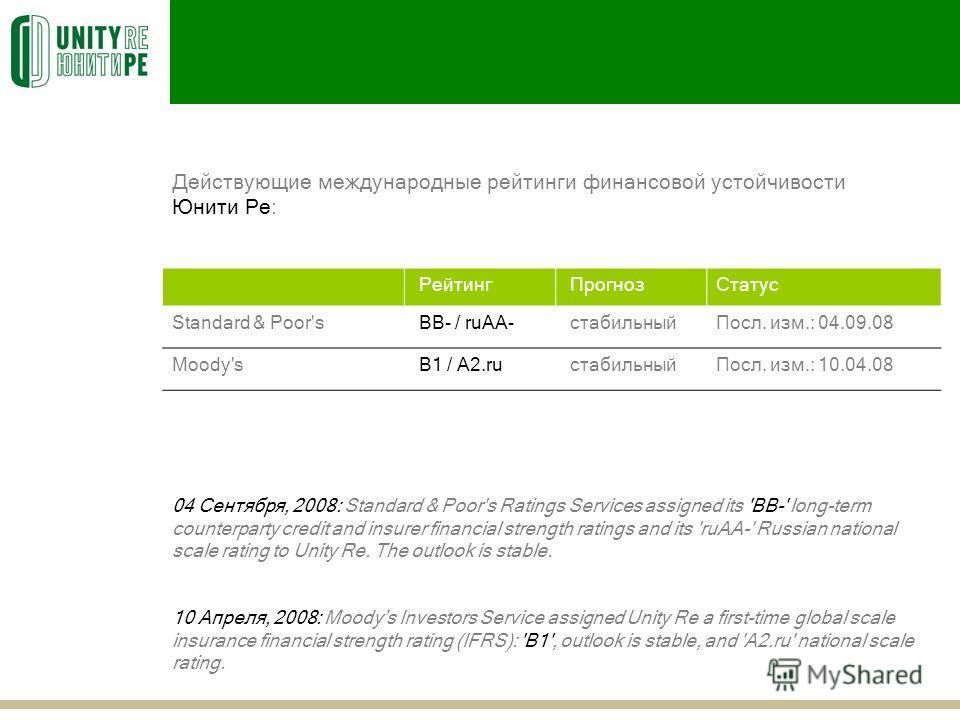 Действующие международные рейтинги финансовой устойчивости Юнити Ре: Рейтинг ПрогнозСтатус Standard & Poor's BB- / ruAA- стабильныйПосл. изм.: 04.09.08 Moody's B1 / A2.ru стабильныйПосл. изм.: 10.04.08 04 Сентября, 2008: Standard & Poor's Ratings Ser