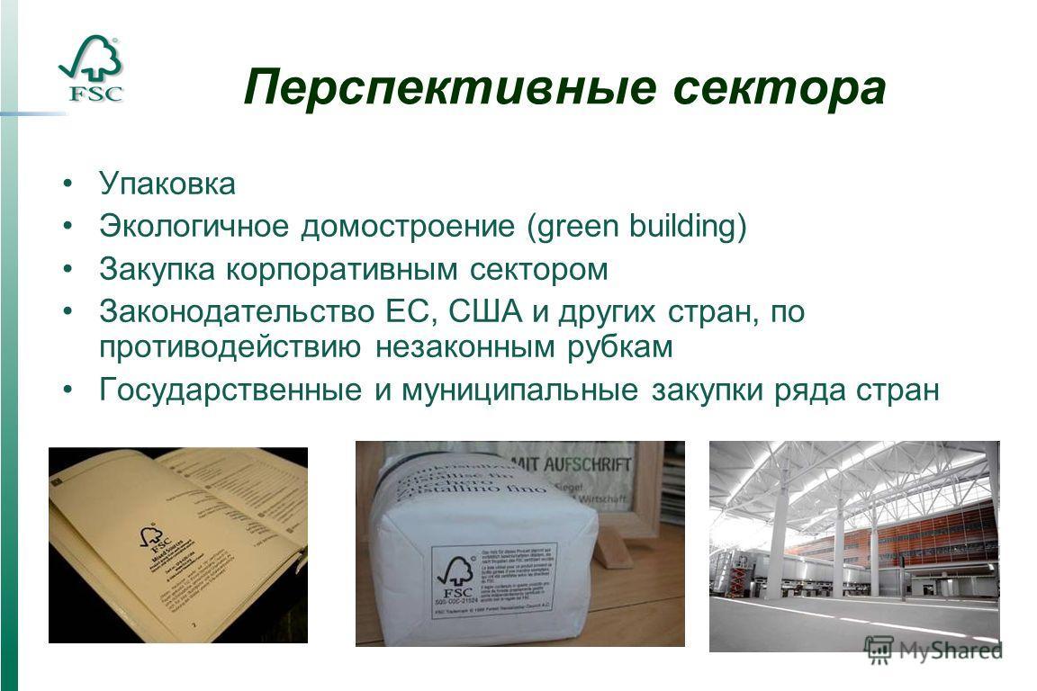 Перспективные сектора Упаковка Экологичное домостроение (green building) Закупка корпоративным сектором Законодательство ЕС, США и других стран, по противодействию незаконным рубкам Государственные и муниципальные закупки ряда стран