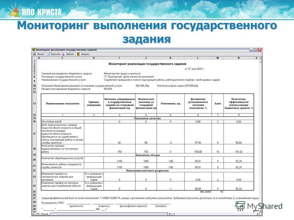 Мониторинг выполнения государственного задания