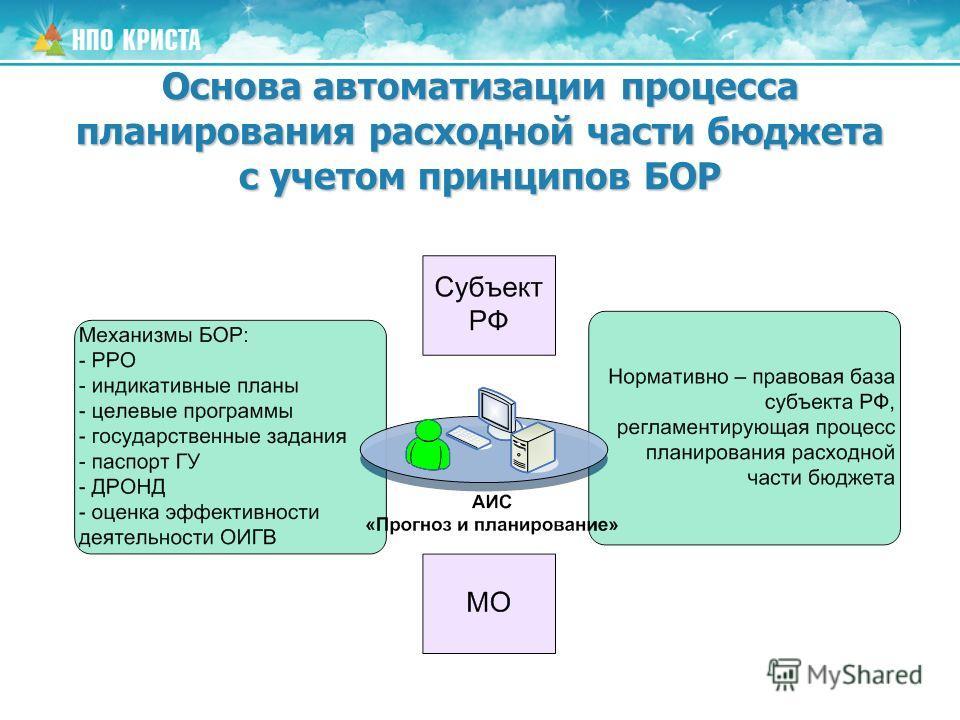 Основа автоматизации процесса планирования расходной части бюджета с учетом принципов БОР
