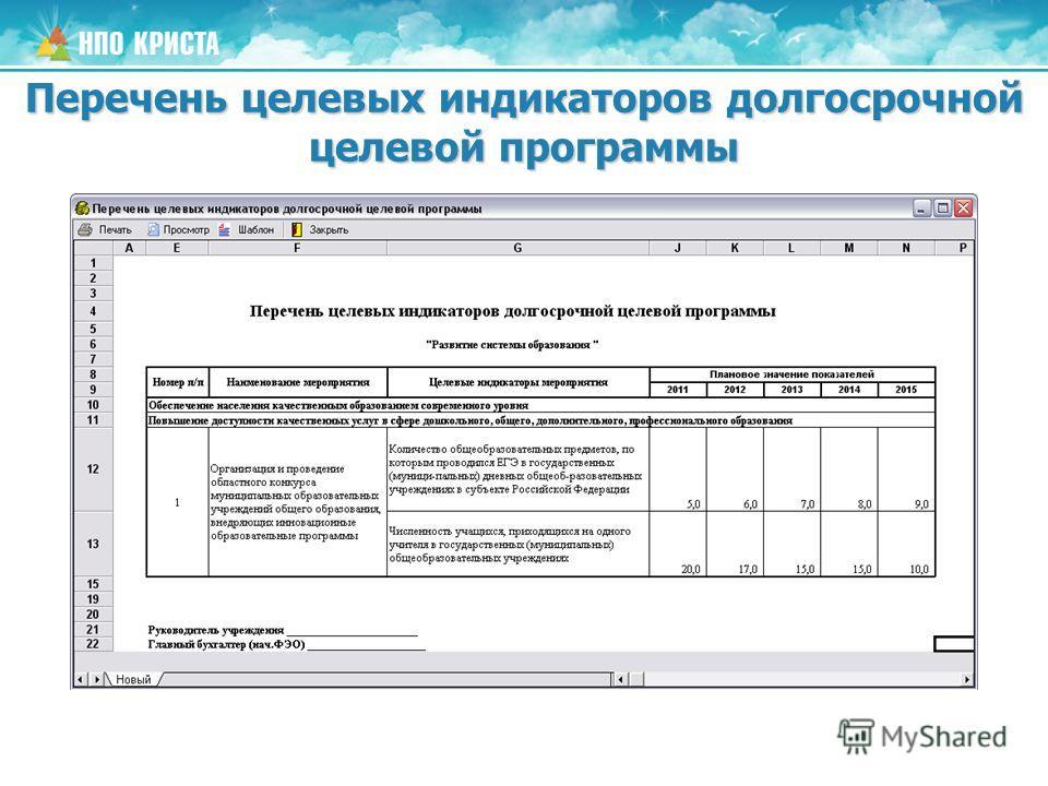 Перечень целевых индикаторов долгосрочной целевой программы