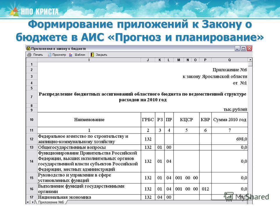 Формирование приложений к Закону о бюджете в АИС «Прогноз и планирование»
