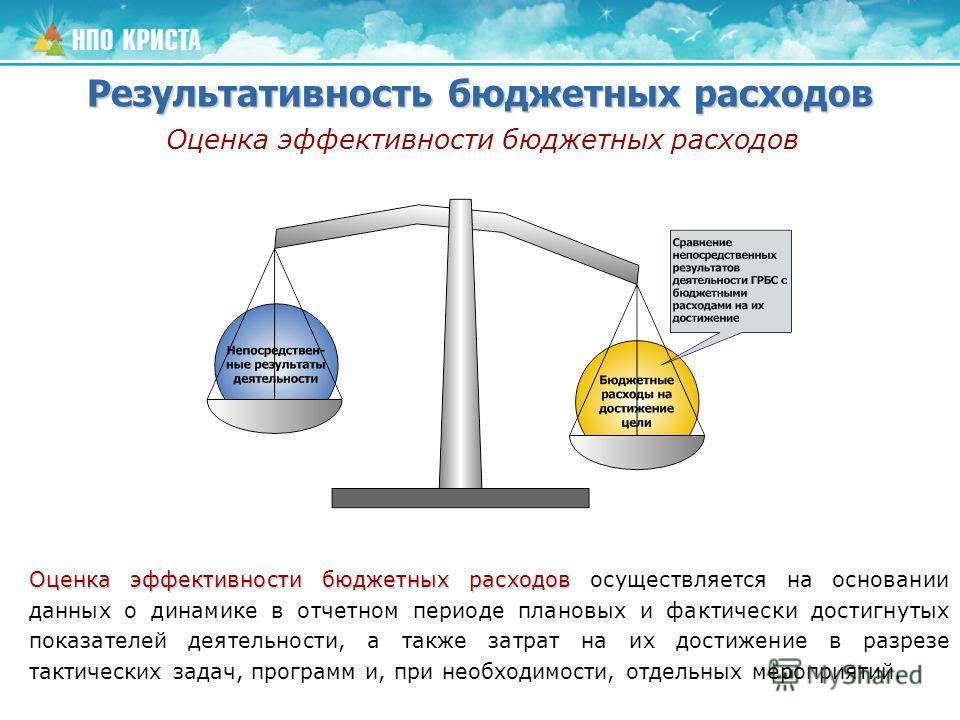 Результативность бюджетных расходов Оценка эффективности бюджетных расходов Оценка эффективности бюджетных расходов Оценка эффективности бюджетных расходов осуществляется на основании данных о динамике в отчетном периоде плановых и фактически достигн