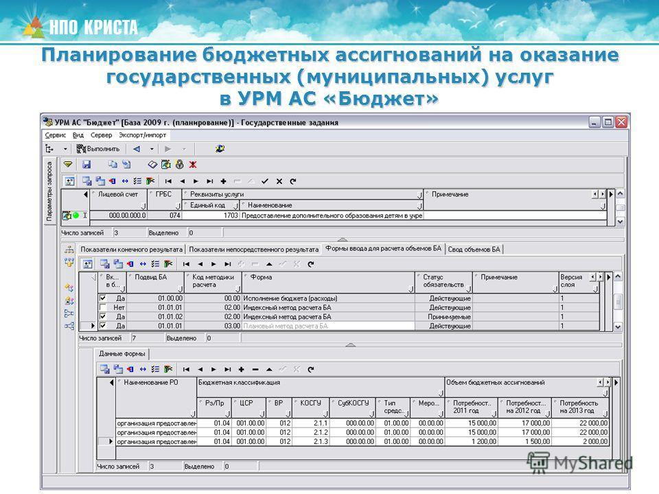 Планирование бюджетных ассигнований на оказание государственных (муниципальных) услуг в УРМ АС «Бюджет»
