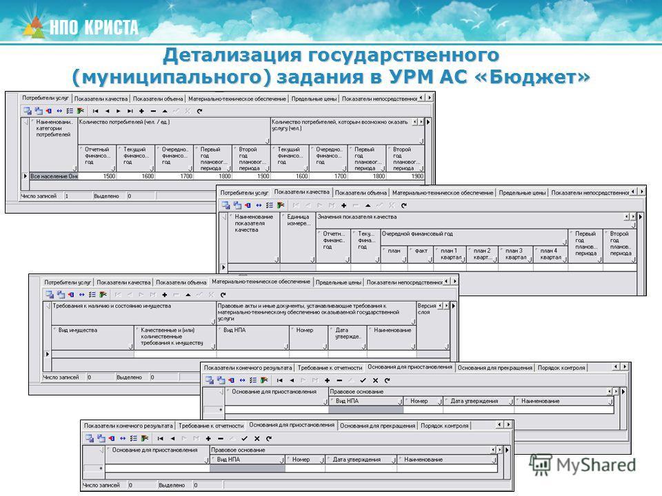 Детализация государственного (муниципального) задания в УРМ АС «Бюджет»