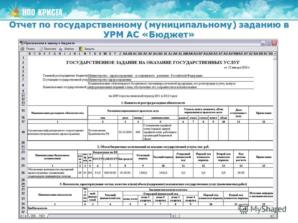 Отчет по государственному (муниципальному) заданию в УРМ АС «Бюджет»