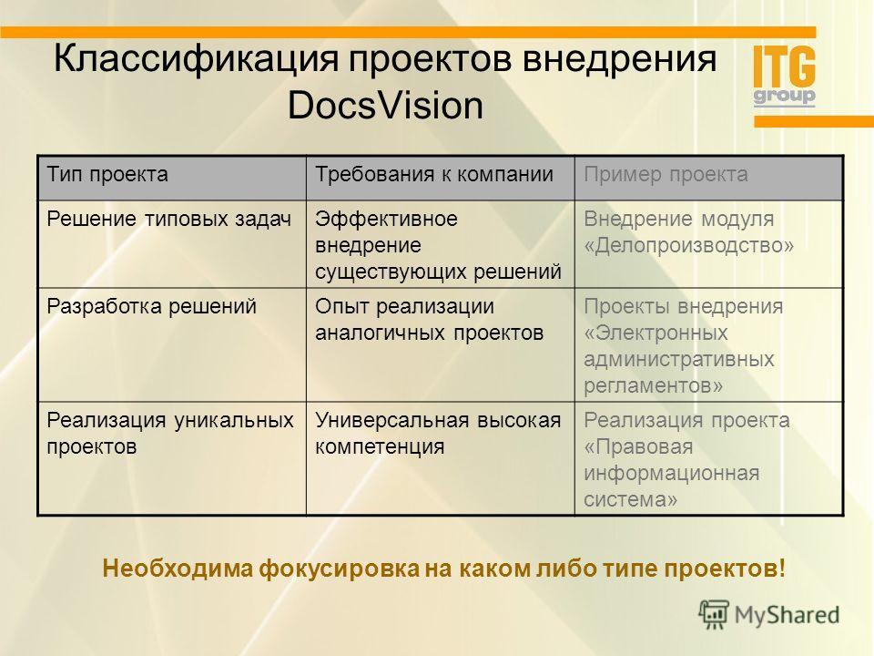 Классификация проектов внедрения DocsVision Тип проектаТребования к компанииПример проекта Решение типовых задачЭффективное внедрение существующих решений Внедрение модуля «Делопроизводство» Разработка решенийОпыт реализации аналогичных проектов Прое