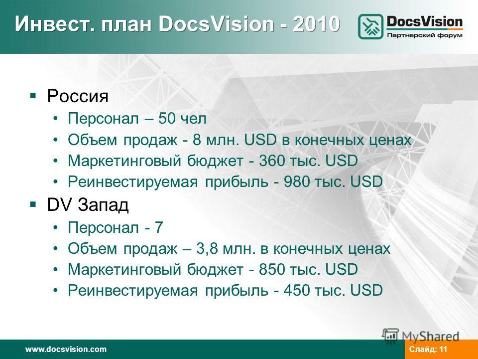 www.docsvision.comСлайд: 11 Инвест. план DocsVision - 2010 Россия Персонал – 50 чел Объем продаж - 8 млн. USD в конечных ценах Маркетинговый бюджет - 360 тыс. USD Реинвестируемая прибыль - 980 тыс. USD DV Запад Персонал - 7 Объем продаж – 3,8 млн. в