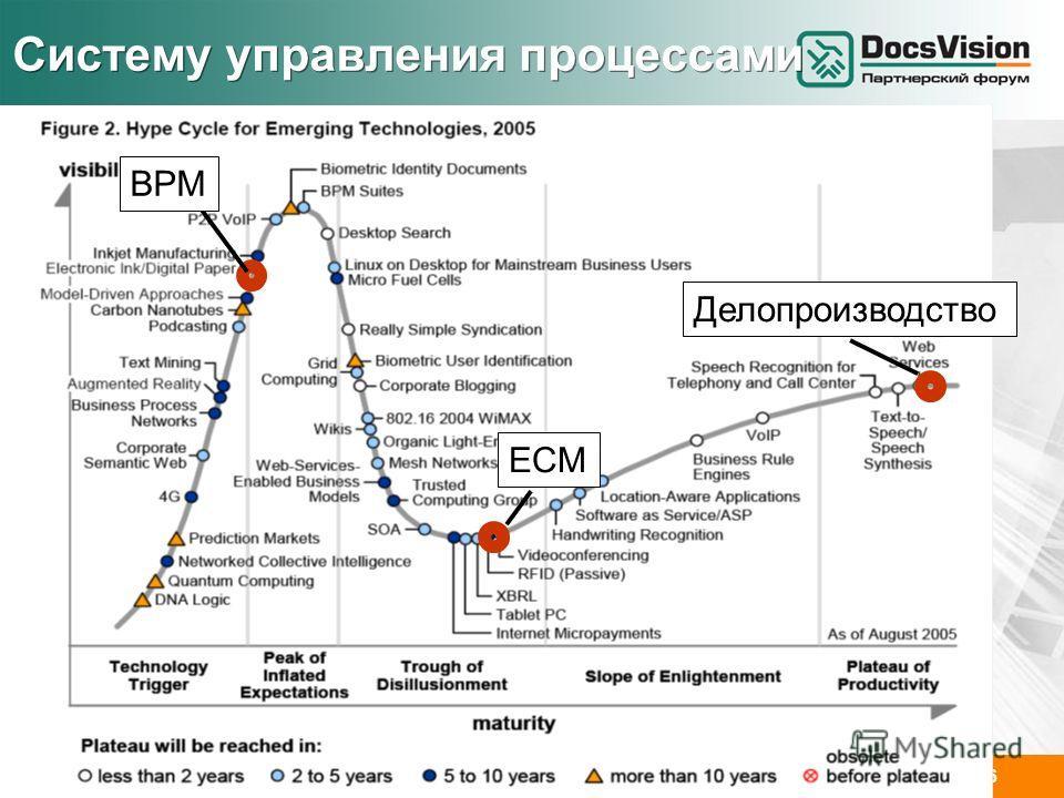 www.docsvision.comСлайд: 26 Систему управления процессами BPMECMДелопроизводство
