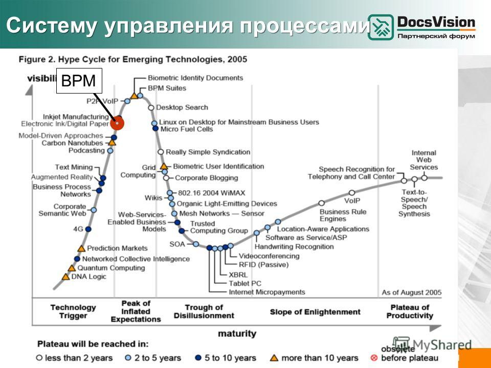 www.docsvision.comСлайд: 31 Систему управления процессами BPM