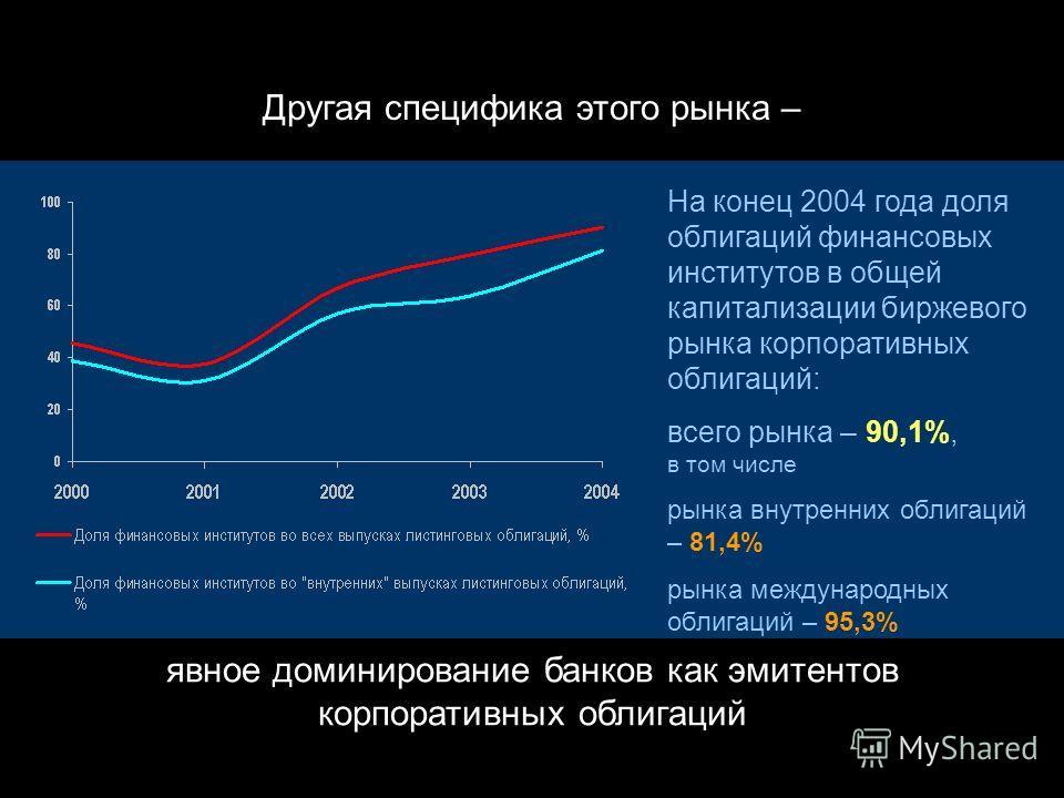 Специфика казахстанского рынка корпоративных облигаций – обращение на нем как