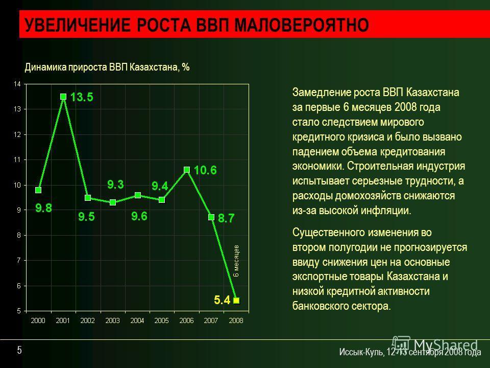 Иссык-Куль, 12-13 сентября 2008 года 5 УВЕЛИЧЕНИЕ РОСТА ВВП МАЛОВЕРОЯТНО Динамика прироста ВВП Казахстана, % Замедление роста ВВП Казахстана за первые 6 месяцев 2008 года стало следствием мирового кредитного кризиса и было вызвано падением объема кре