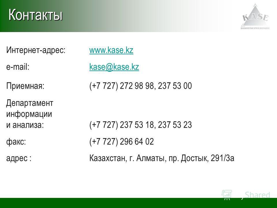 Интернет-адрес:www.kase.kzwww.kase.kz e-mail: kase@kase.kzkase@kase.kz Приемная: (+7 727) 272 98 98, 237 53 00 Департамент информации и анализа:(+7 727) 237 53 18, 237 53 23 факс: (+7 727) 296 64 02 адрес :Казахстан, г. Алматы, пр. Достык, 291/3аКонт