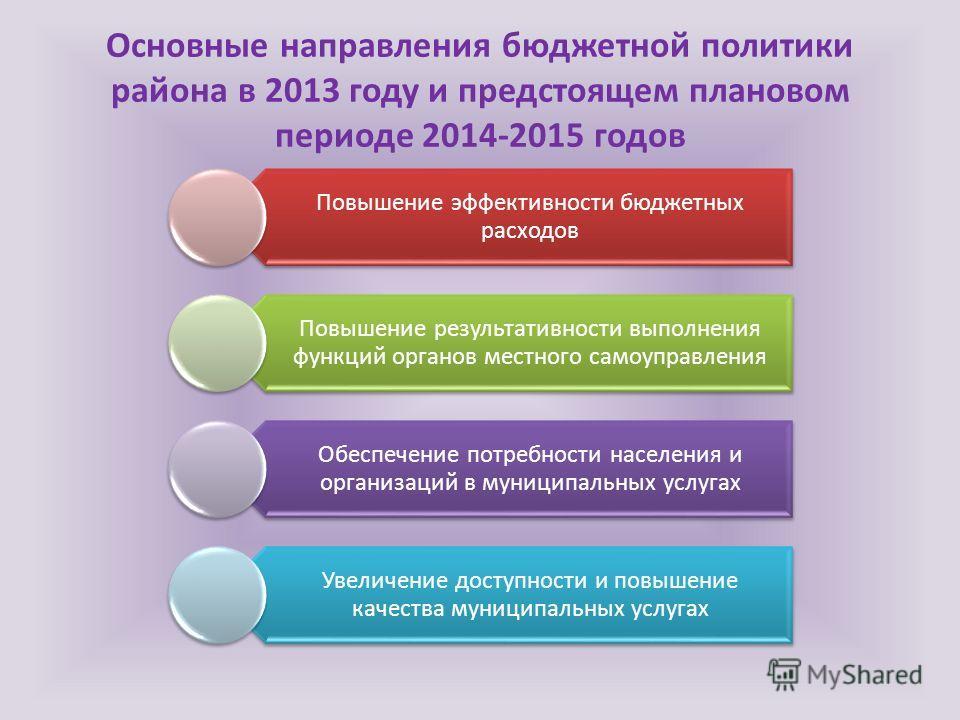 Основные направления бюджетной политики района в 2013 году и предстоящем плановом периоде 2014-2015 годов Повышение эффективности бюджетных расходов Повышение результативности выполнения функций органов местного самоуправления Обеспечение потребности