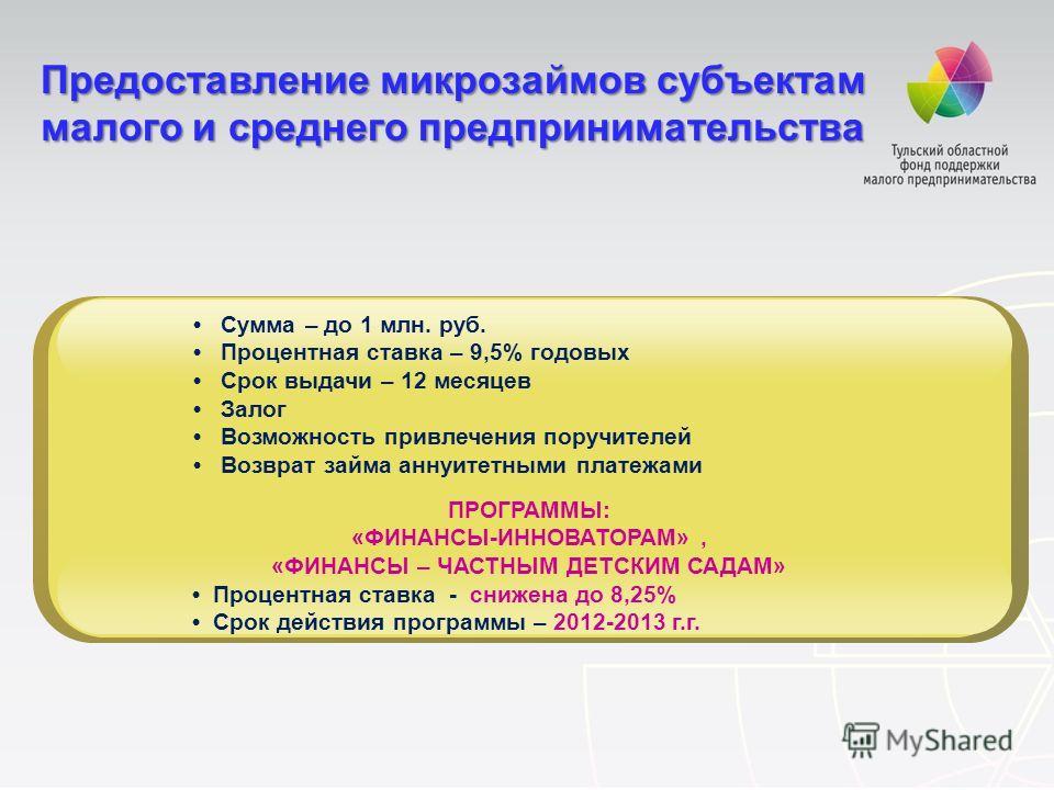 Русфинанс Банк в Великих Луках - адреса отделений