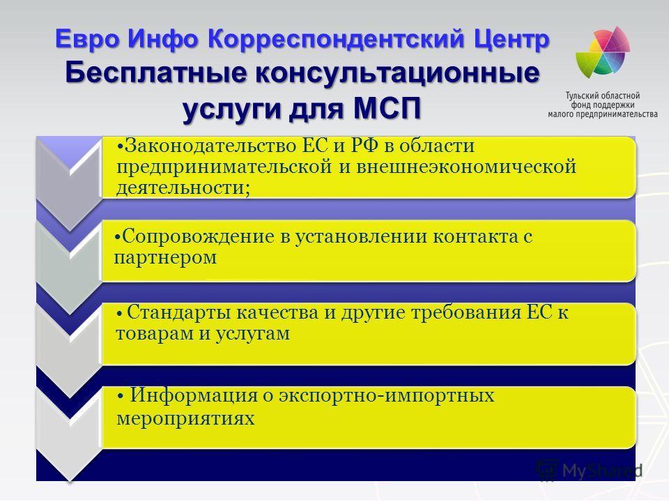 Законодательство ЕС и РФ в области предпринимательской и внешнеэкономической деятельности; Сопровождение в установлении контакта с партнером Стандарты качества и другие требования ЕС к товарам и услугам Информация о экспортно-импортных мероприятиях Е