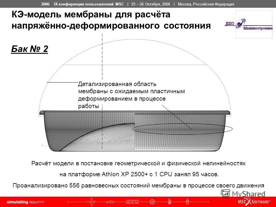 2006 IX конференция пользователей MSC | 25 – 26 Октября, 2006 | Москва, Российская Федерация КЭ-модель мембраны для расчёта напряжённо-деформированного состояния Детализированная область мембраны с ожидаемым пластичным деформированием в процессе рабо