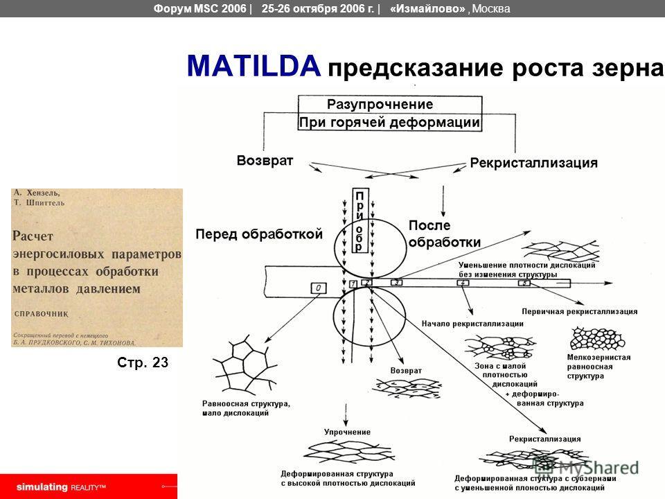 12 Форум MSC 2006 | 25-26 октября 2006 г. | «Измайлово», Москва MATILDA предсказание роста зерна Стр. 23