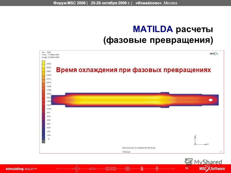 15 Форум MSC 2006 | 25-26 октября 2006 г. | «Измайлово», Москва MATILDA расчеты (фазовые превращения) Время охлаждения при фазовых превращениях