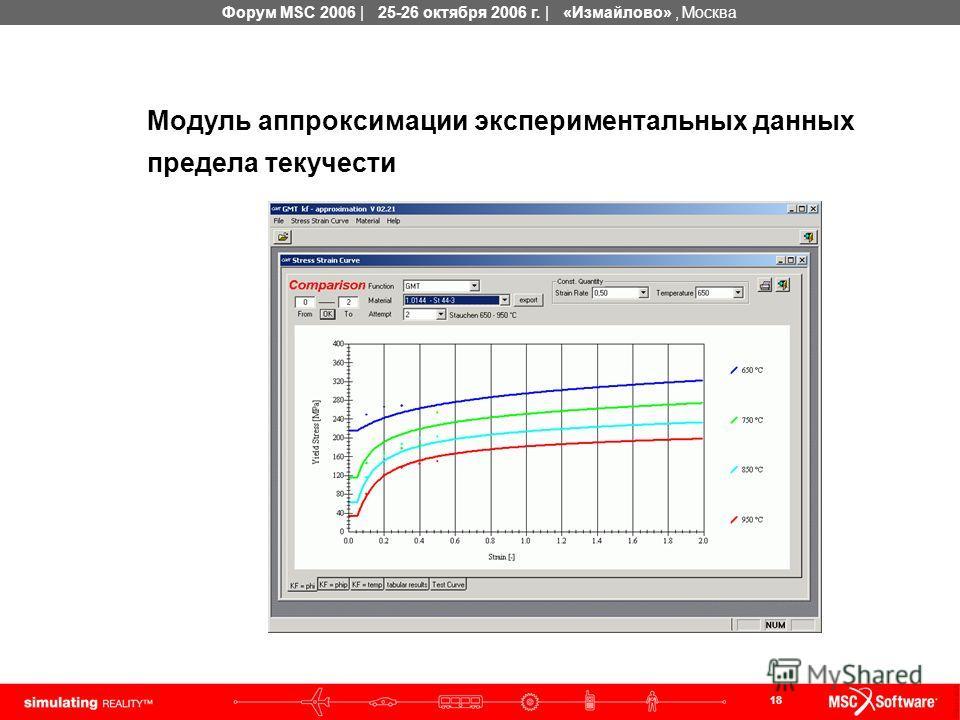 18 Форум MSC 2006 | 25-26 октября 2006 г. | «Измайлово», Москва Модуль аппроксимации экспериментальных данных предела текучести