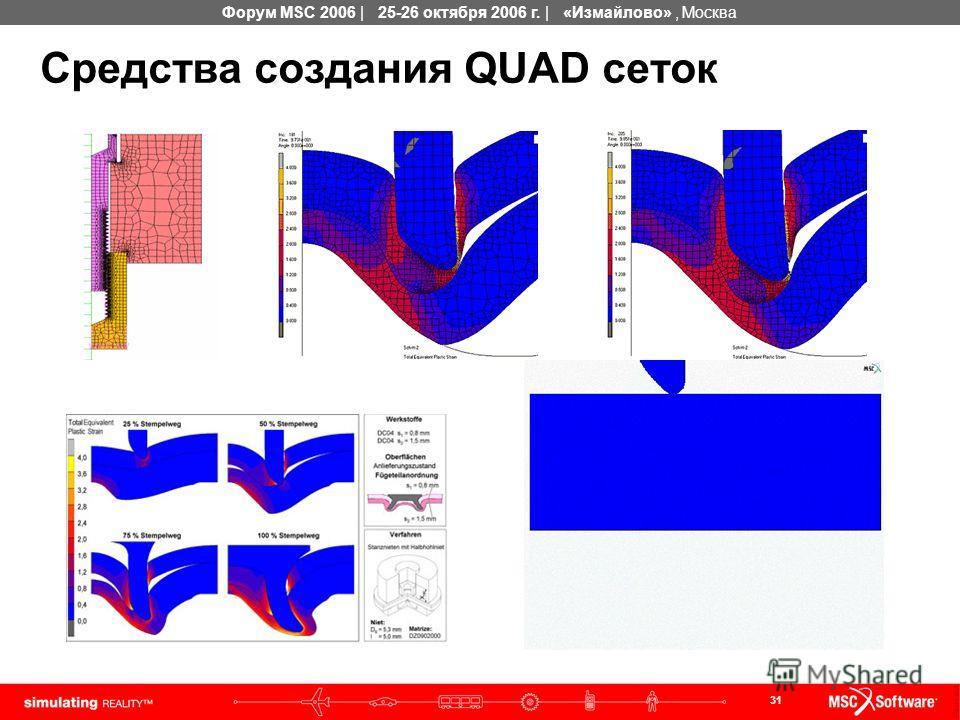 31 Форум MSC 2006 | 25-26 октября 2006 г. | «Измайлово», Москва Средства создания QUAD сеток