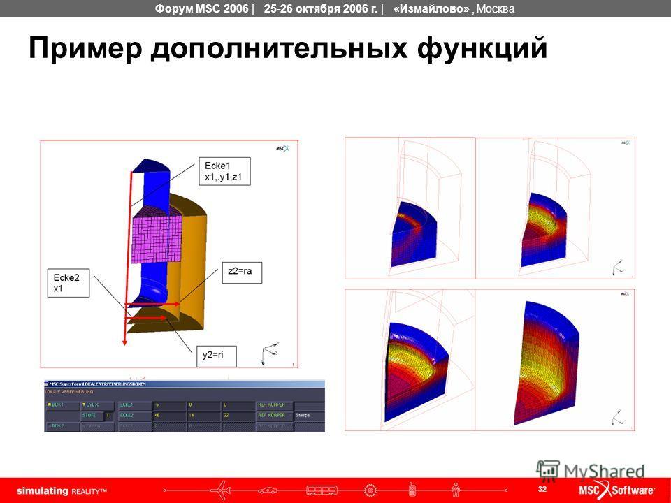 32 Форум MSC 2006 | 25-26 октября 2006 г. | «Измайлово», Москва Пример дополнительных функций