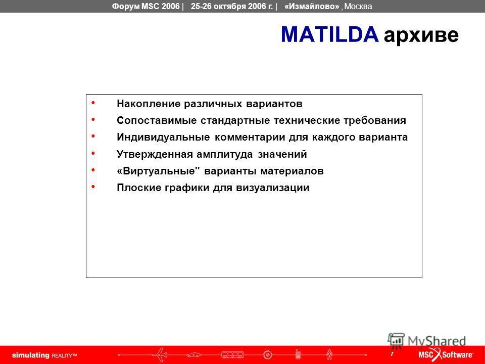 7 Форум MSC 2006 | 25-26 октября 2006 г. | «Измайлово», Москва MATILDA архиве Накопление различных вариантов Сопоставимые стандартные технические требования Индивидуальные комментарии для каждого варианта Утвержденная амплитуда значений «Виртуальные