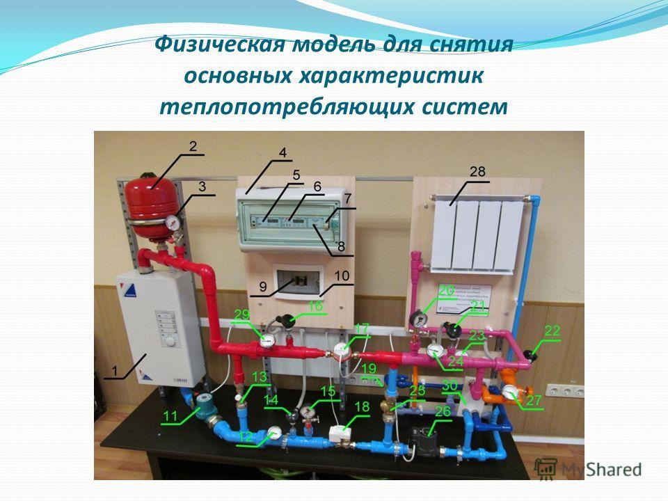 Физическая модель для снятия основных характеристик теплопотребляющих систем