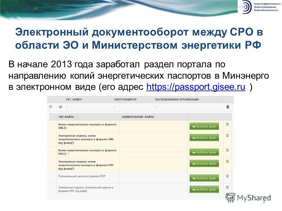 9 Электронный документооборот между СРО в области ЭО и Министерством энергетики РФ В начале 2013 года заработал раздел портала по направлению копий энергетических паспортов в Минэнерго в электронном виде (его адрес https://passport.gisee.ru )https://