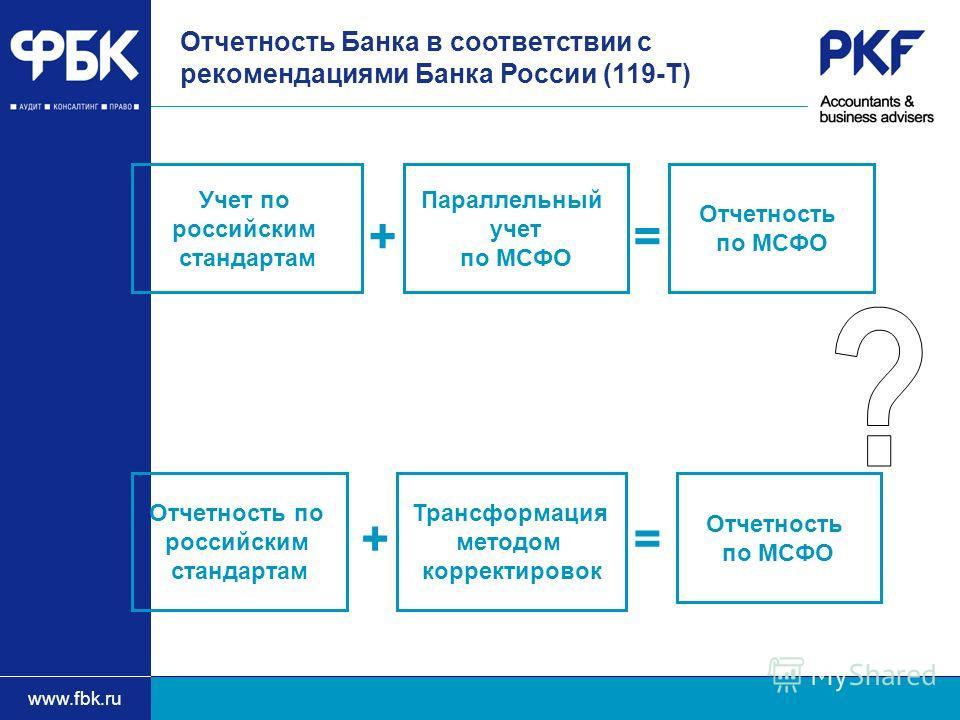 www.fbk.ru Опыт автоматизации процесса трансформации отчетности кредитных организаций в соответствии с МСФО Отчетность Банка в соответствии с рекомендациями Банка России (119-Т) Учет по российским стандартам Параллельный учет по МСФО Отчетность по МС