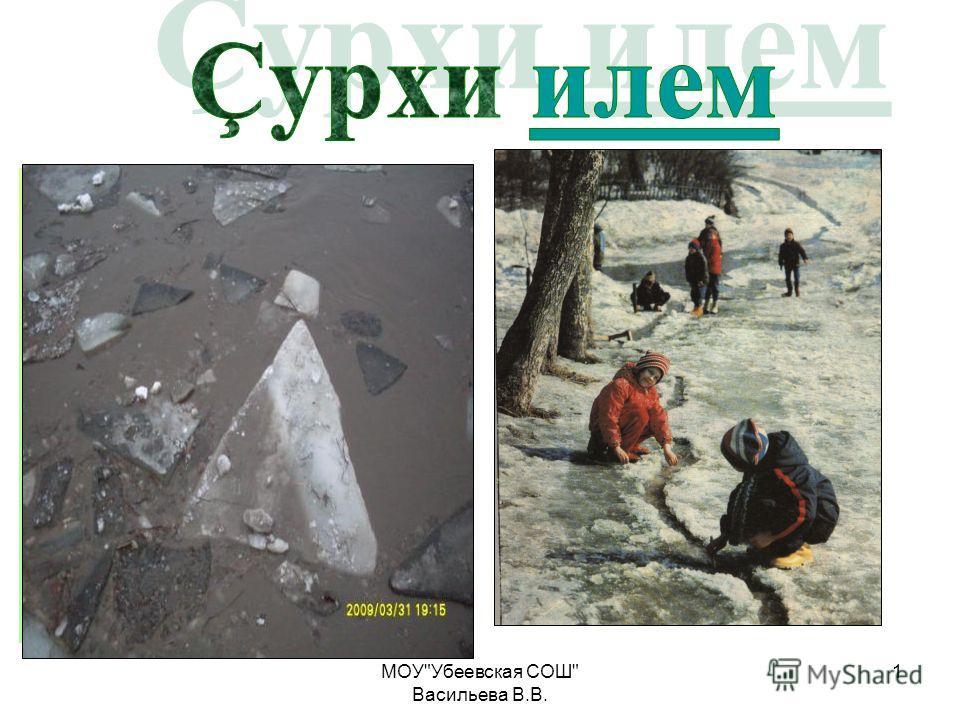 МОУУбеевская СОШ Васильева В.В. 1