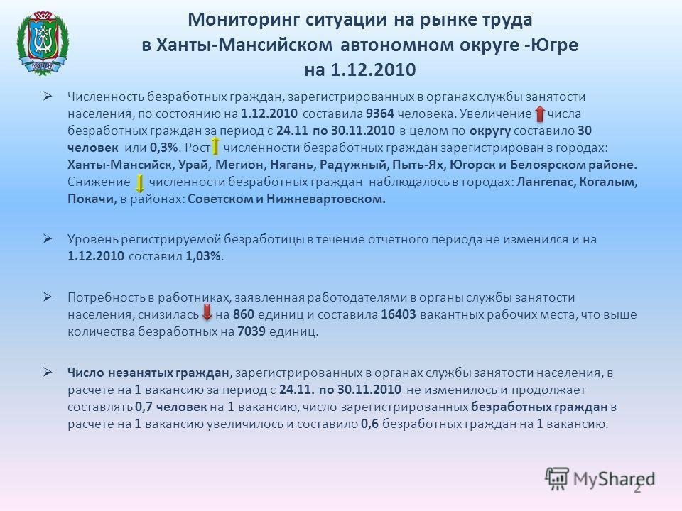 Мониторинг ситуации на рынке труда в Ханты-Мансийском автономном округе -Югре на 1.12.2010 Численность безработных граждан, зарегистрированных в органах службы занятости населения, по состоянию на 1.12.2010 составила 9364 человека. Увеличение числа б