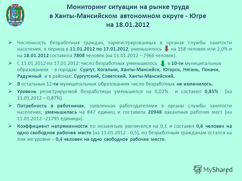 Мониторинг ситуации на рынке труда в Ханты-Мансийском автономном округе - Югре на 18.01.2012 Численность безработных граждан, зарегистрированных в органах службы занятости населения, в период с 11.01.2012 по 17.01.2012, уменьшилось на 158 человек или