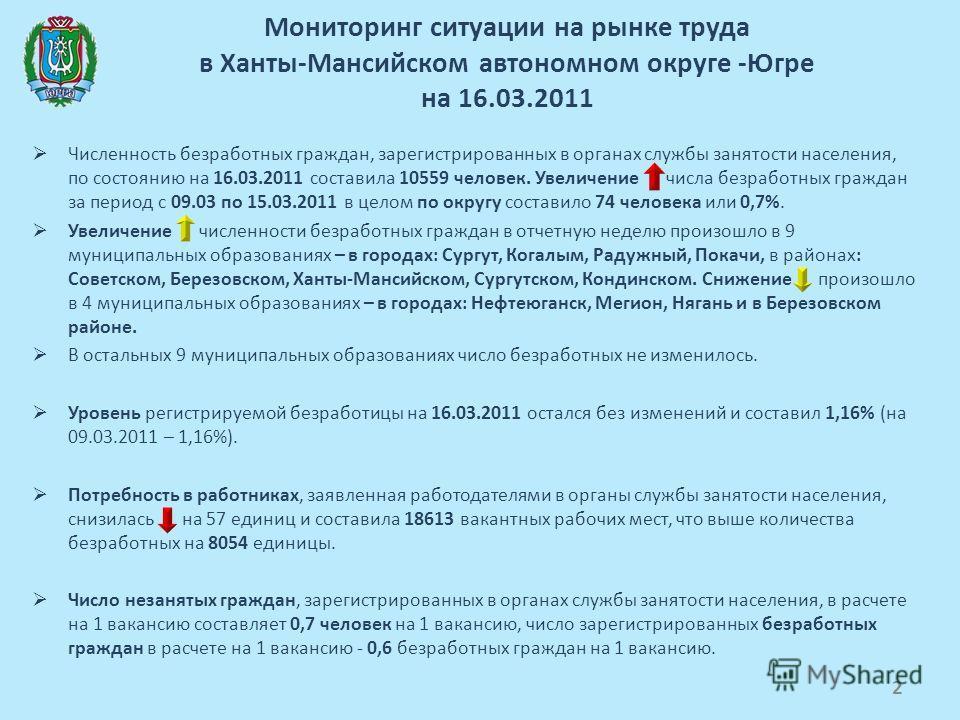Мониторинг ситуации на рынке труда в Ханты-Мансийском автономном округе -Югре на 16.03.2011 Численность безработных граждан, зарегистрированных в органах службы занятости населения, по состоянию на 16.03.2011 составила 10559 человек. Увеличение числа