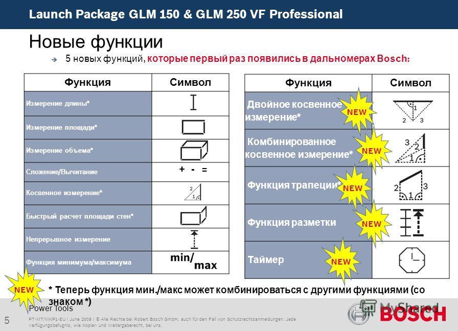 Launch Package GLM 150 & GLM 250 VF Professional 5 PT-MT/MKP1-EU | June 2009 | © Alle Rechte bei Robert Bosch GmbH, auch für den Fall von Schutzrechtsanmeldungen. Jede Verfügungsbefugnis, wie Kopier- und Weitergaberecht, bei uns. Power Tools Новые фу