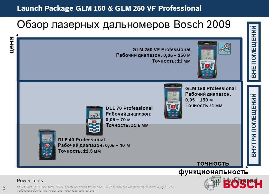 Launch Package GLM 150 & GLM 250 VF Professional 6 ВНУТРИ ПОМЕЩЕНИЙ PT-MT/MKP1-EU | June 2009 | © Alle Rechte bei Robert Bosch GmbH, auch für den Fall von Schutzrechtsanmeldungen. Jede Verfügungsbefugnis, wie Kopier- und Weitergaberecht, bei uns. Pow