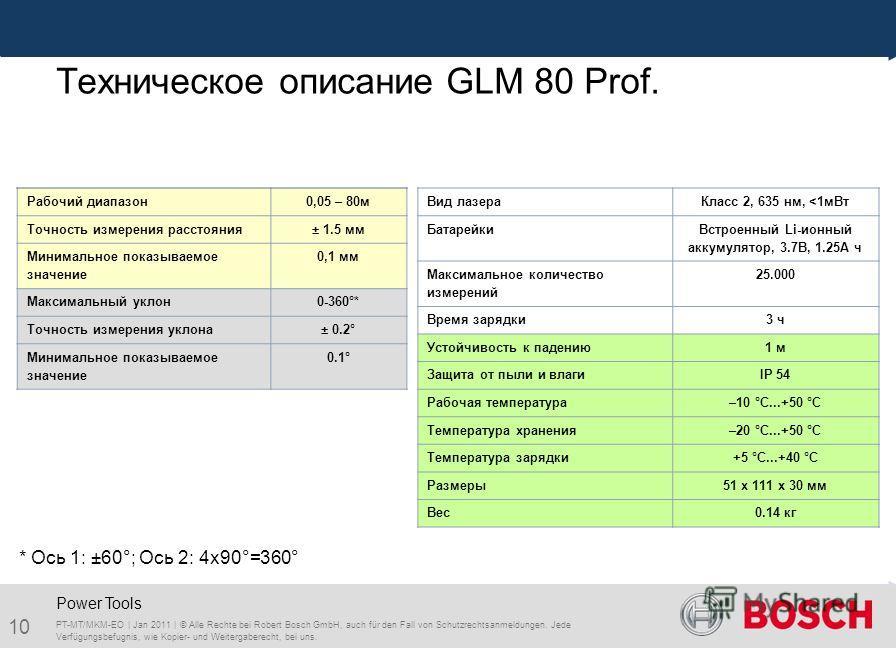 Launch Package – Фокусные продукты 2012 г Фокусные продукты 2012 г Техническое описание GLM 80 Prof. Рабочий диапазон0,05 – 80м Точность измерения расстояния± 1.5 мм Минимальное показываемое значение 0,1 мм Максимальный уклон0-360°* Точность измерени