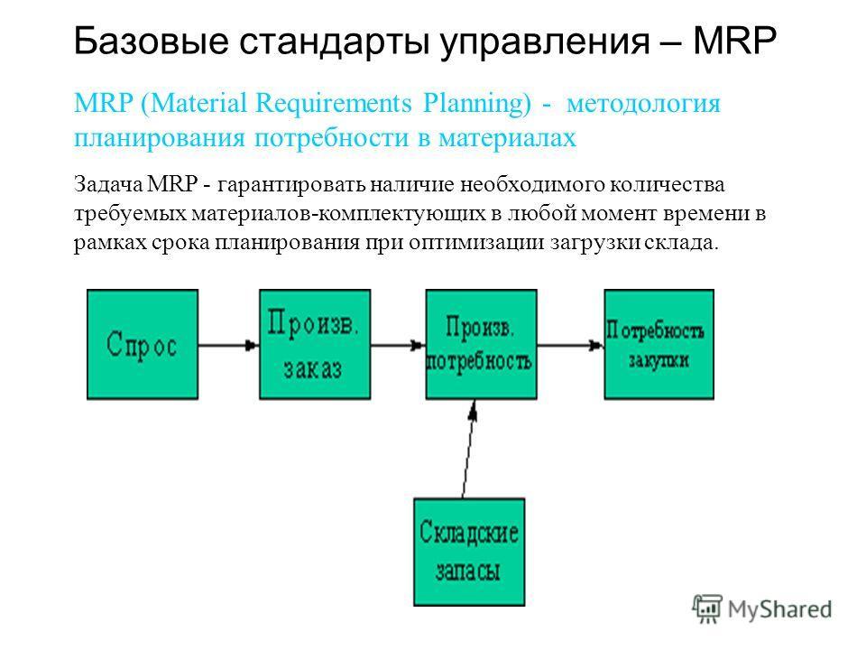 Базовые стандарты управления – MRP MRP (Material Requirements Planning) - методология планирования потребности в материалах Задача MRP - гарантировать наличие необходимого количества требуемых материалов-комплектующих в любой момент времени в рамках