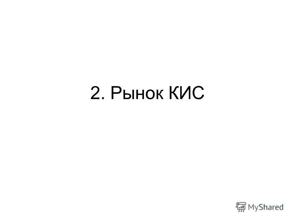 2. Рынок КИС