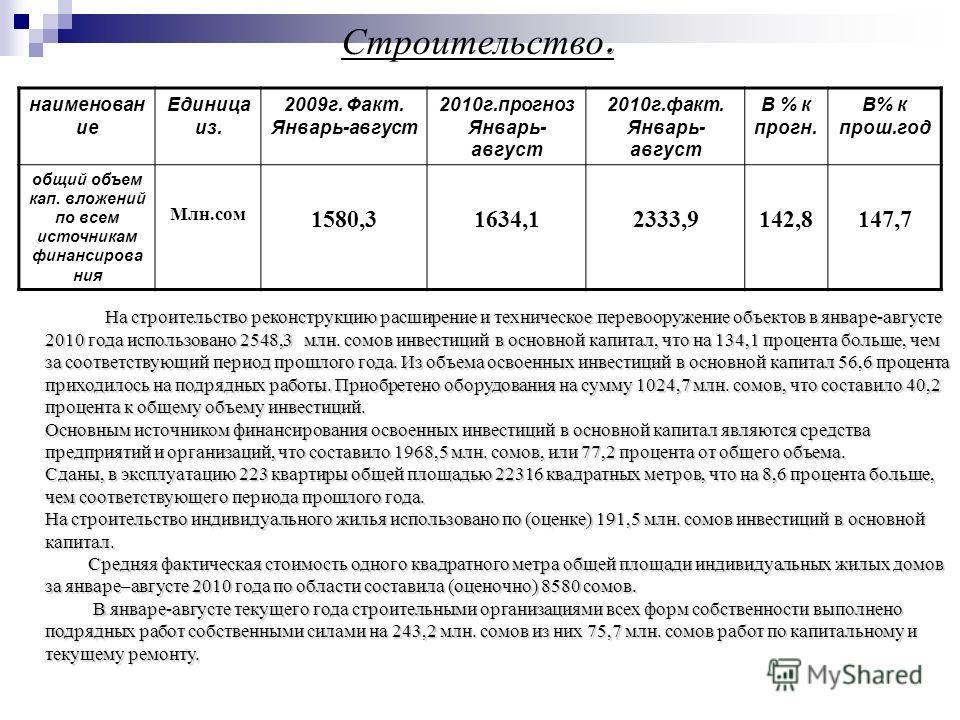 Строительство. наименован ие Единица из. 2009г. Факт. Январь-август 2010г.прогноз Январь- август 2010г.факт. Январь- август В % к прогн. В% к прош.год общий объем кап. вложений по всем источникам финансирова ния Млн.сом 1580,31634,12333,9142,8147,7 Н