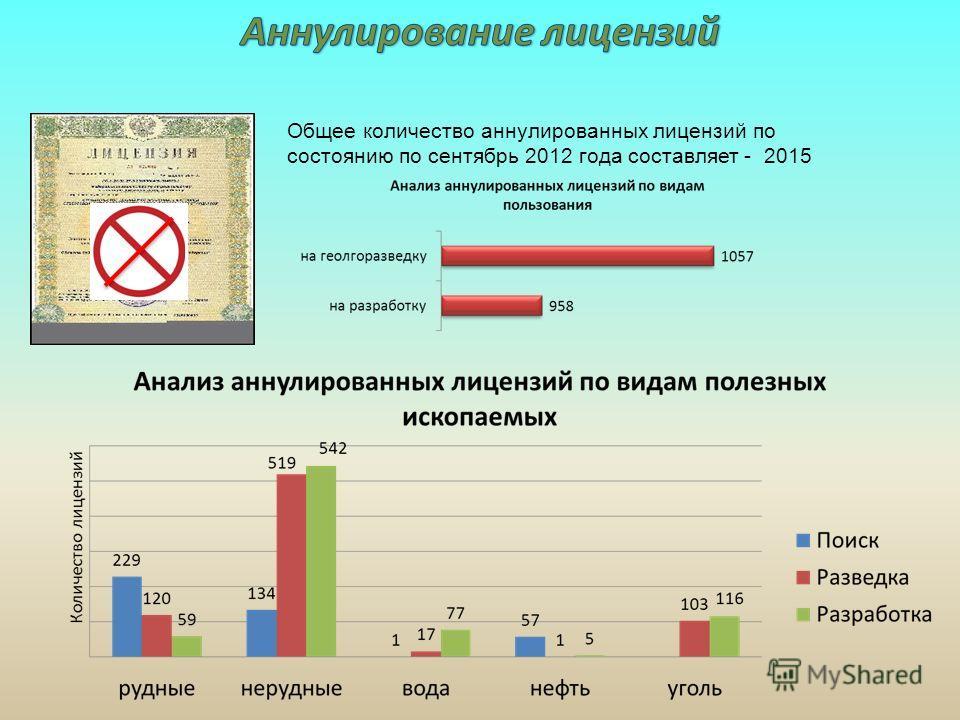 Общее количество аннулированных лицензий по состоянию по сентябрь 2012 года составляет - 2015