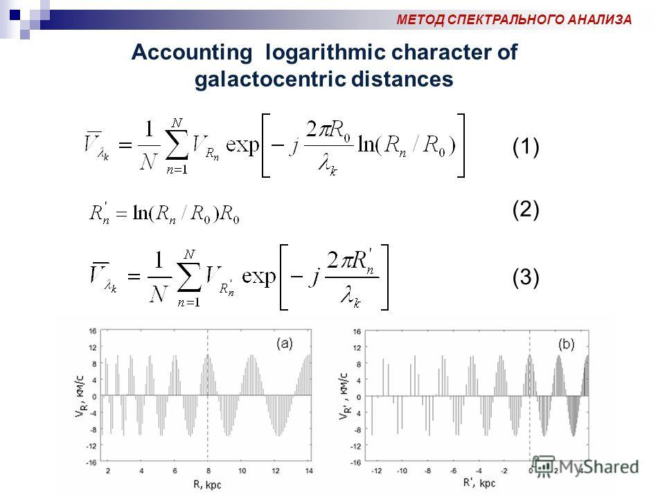 Accounting logarithmic character of galactocentric distances (1) (2) (3) МЕТОД СПЕКТРАЛЬНОГО АНАЛИЗА