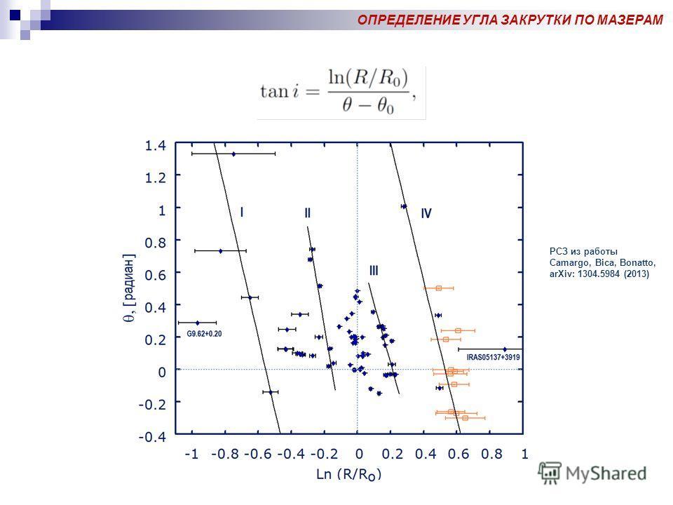 ОПРЕДЕЛЕНИЕ УГЛА ЗАКРУТКИ ПО МАЗЕРАМ РСЗ из работы Camargo, Bica, Bonatto, arXiv: 1304.5984 (2013)