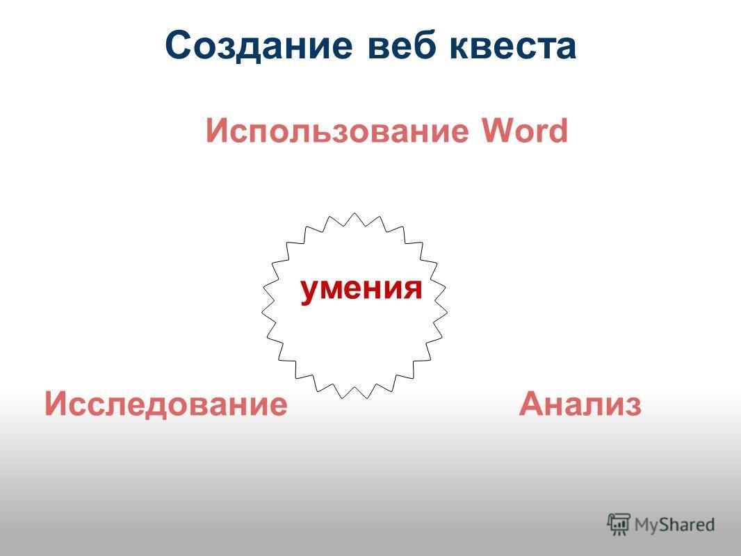 Создание веб квеста Использование Word умения Исследование Анализ http://bestwebquests.com/bwq/matrix.asp http://webquest.sdsu.edu/webquestrubric.html http://www.tommarch.com/learning/prewrite.php