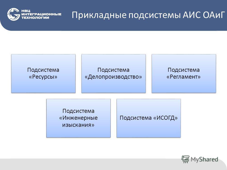 Прикладные подсистемы АИС ОАиГ Подсистема «Ресурсы» Подсистема «Делопроизводство» Подсистема «Регламент» Подсистема «Инженерные изыскания» Подсистема «ИСОГД»