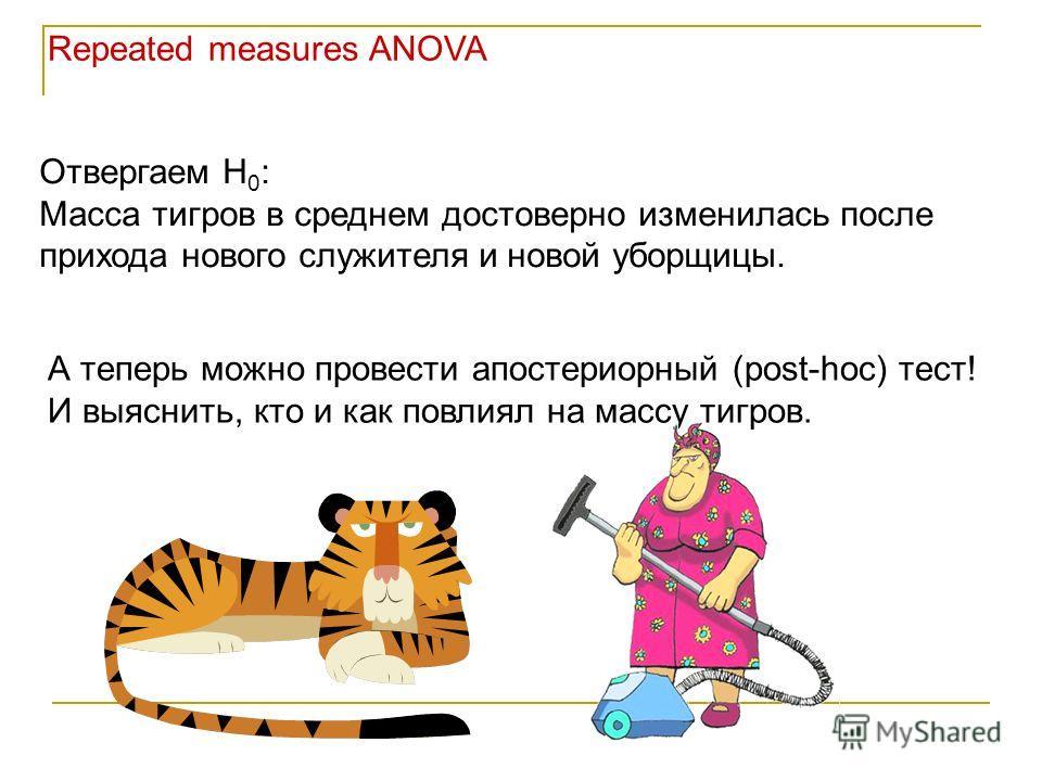 Отвергаем Н 0 : Масса тигров в среднем достоверно изменилась после прихода нового служителя и новой уборщицы. А теперь можно провести апостериорный (post-hoc) тест! И выяснить, кто и как повлиял на массу тигров.