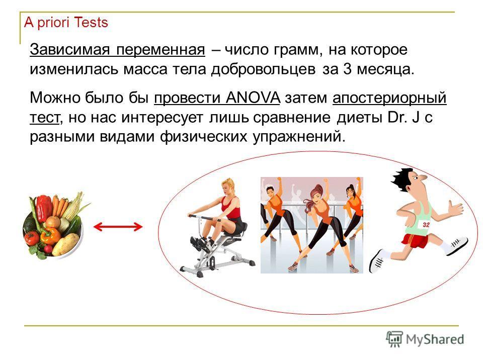 Зависимая переменная – число грамм, на которое изменилась масса тела добровольцев за 3 месяца. Можно было бы провести ANOVA затем апостериорный тест, но нас интересует лишь сравнение диеты Dr. J с разными видами физических упражнений. A priori Tests
